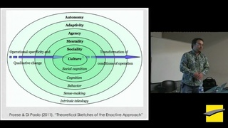 PHITECO 2013 - What interactions dynamics are required